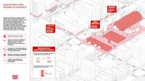 Planificación de la nueva São Paulo. Foto: Municipalidad de São Paulo