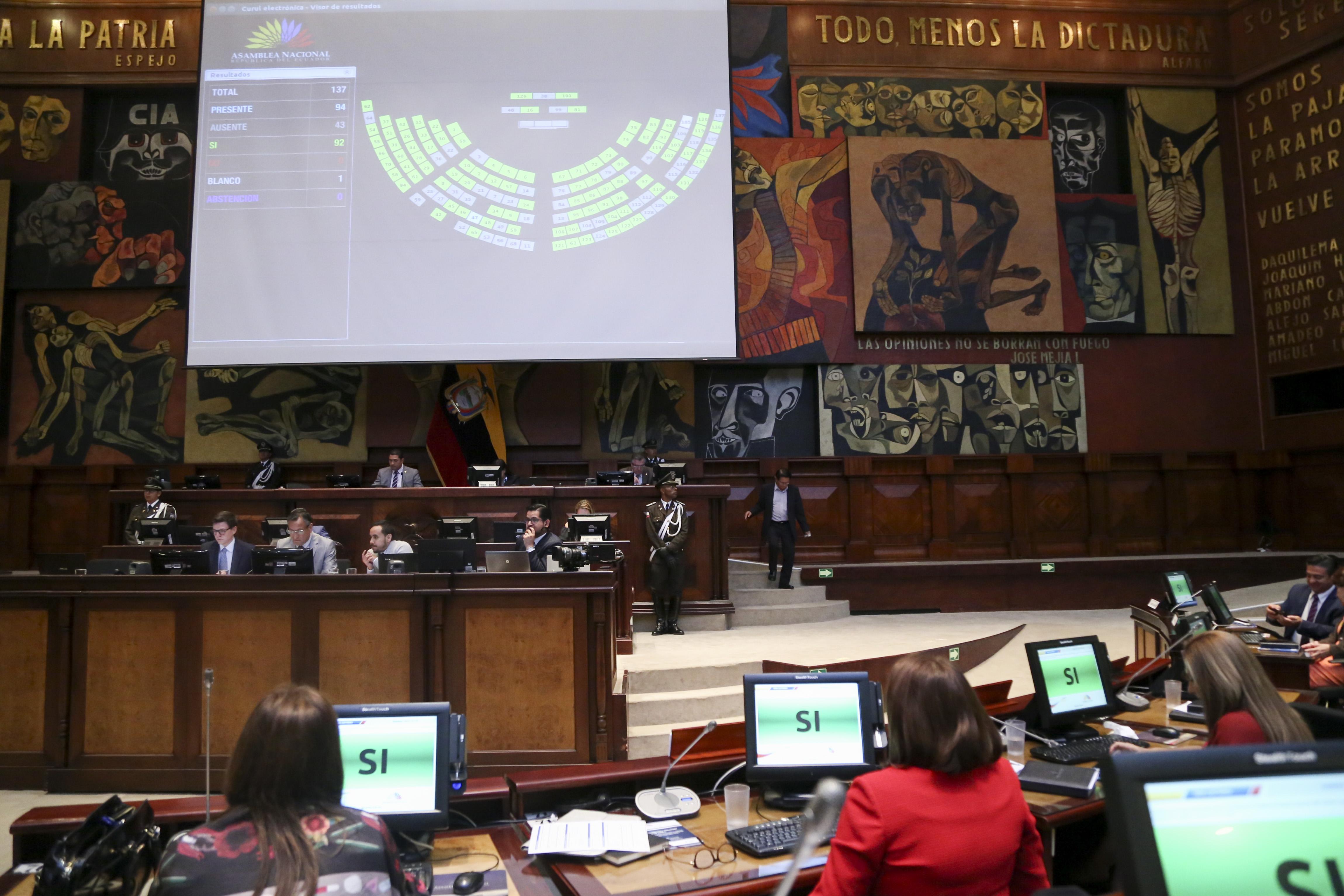 Asamblea ecuatoriana reafirmó su compromiso con los ODS y la Agenda 2030